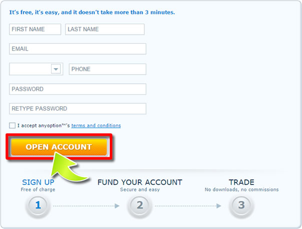 How to Open an Account on AnyOption - Method 2