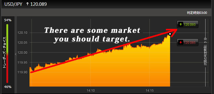 There are some market you should target.