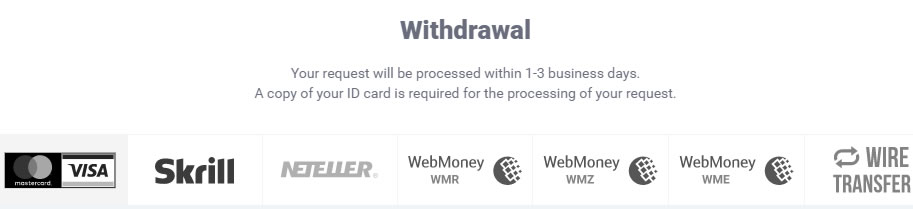 How to Withdraw Funds on IQOption- Method 2