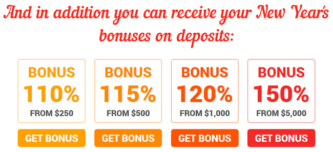 IQ Option New Year's Bonuses on Deposits