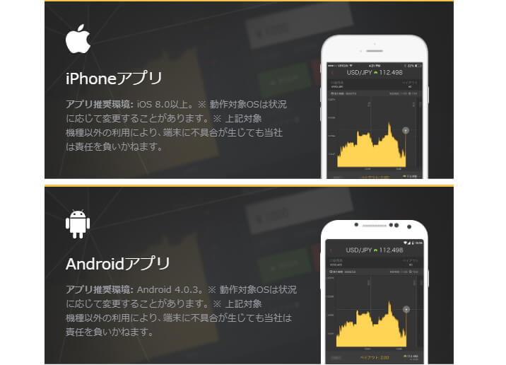 ハイローオーストラリアのスマートフォン推薦環境