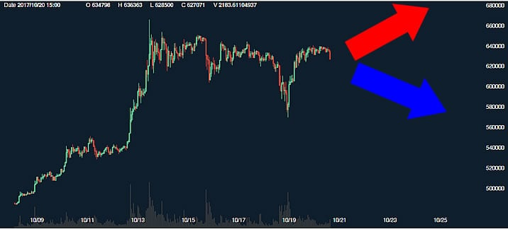 ビットコイン分裂2