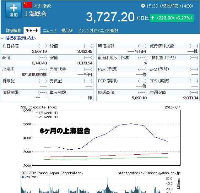 中国株 暴落1