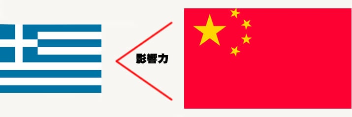 中国株ギリシャ以上の影響