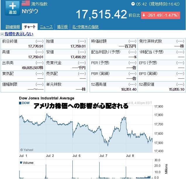 中国株怖いのは飛び火