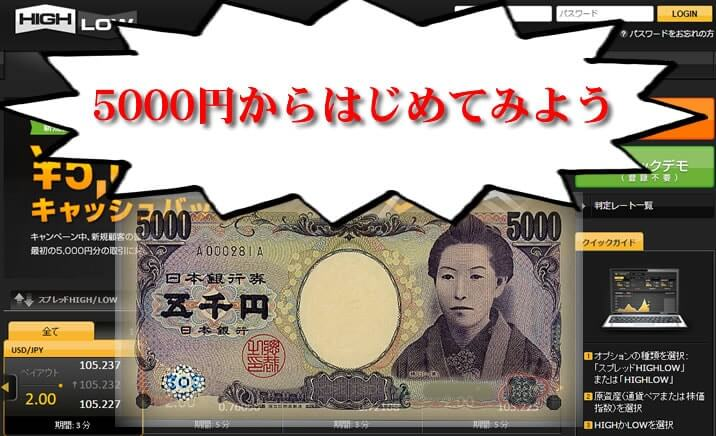 5000円から始めるハイローオーストラリアイメージ画像