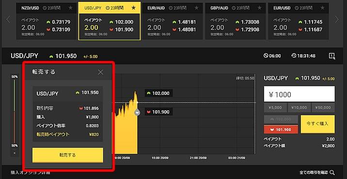ハイローオーストラリアの長期取引 転売画面