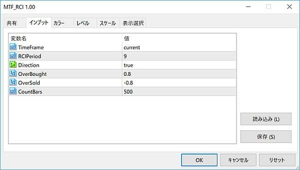 MT4 RCI インプット確認画面の画像