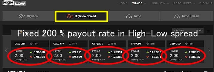 30 seconds trade also gives you doubled payout rate in High-Low Australia2