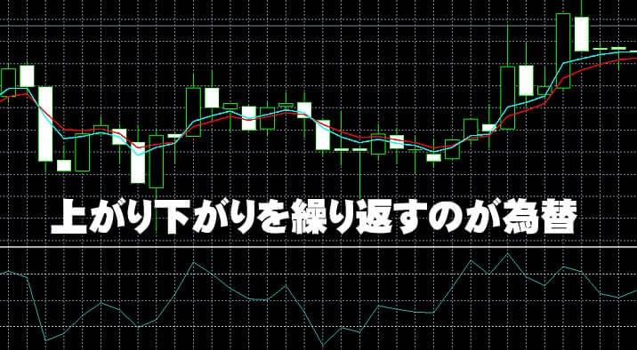 為替の流れ細かい動き