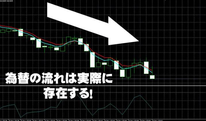 為替の流れのイメージ