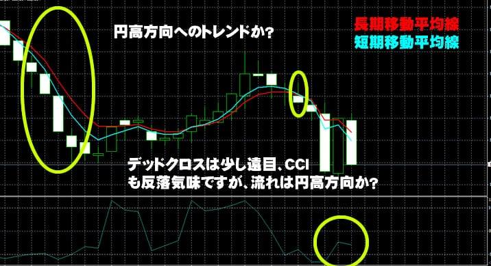 ジェットオプション 実戦取引!