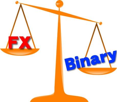 FXとバイナリーオプション