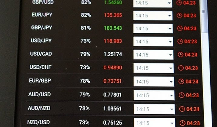 通貨ペアのイメージ