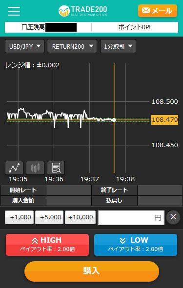 トレード200スマホ画面変更