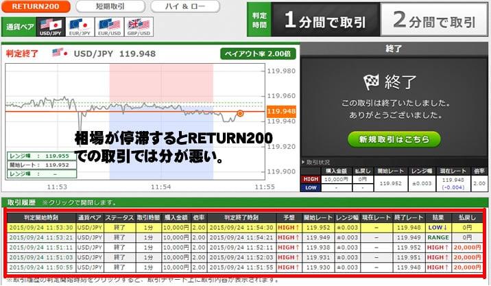 トレード200 実戦取引!