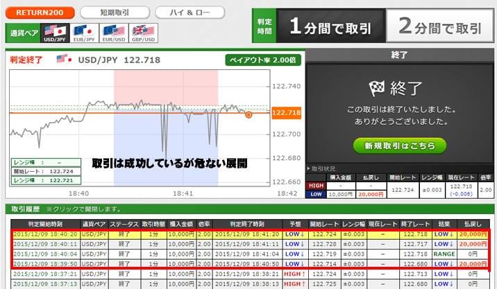 トレード200 実戦取引!4