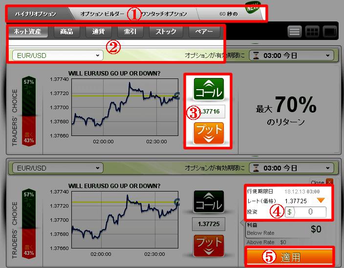 トレーダーXPの取引方法