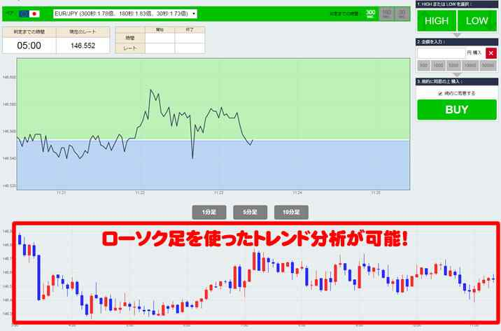 ブイオプ(VOP)の取引画面