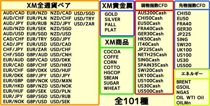 MT4通貨ペア、指数を全部