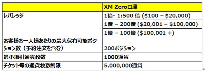 xmまとめの表