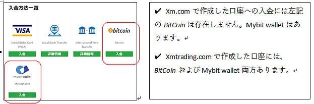 XM,仮想通貨