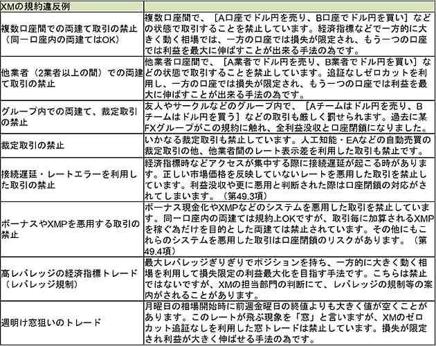 xmゼロカットシステム3