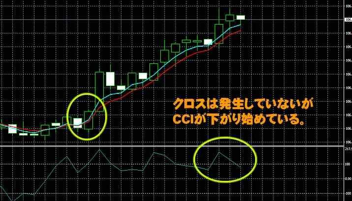 Ybinaryの実戦取引3