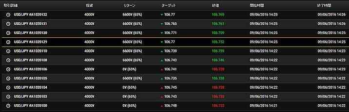 Ybinaryの実戦取引5