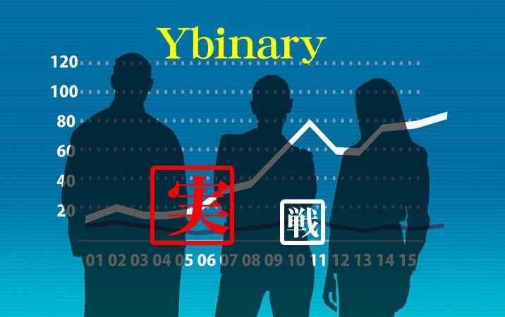 Ybinary 実戦取引!