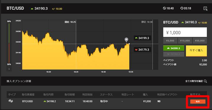PCハイローオーストラリア取引画面の「転売」ボタン