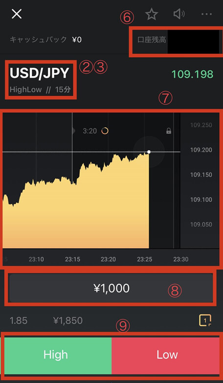 スマホ、アプリのプラットフォーム取引画面