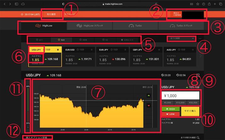 ハイローオーストラリア PC画面のプラットフォーム取引画面